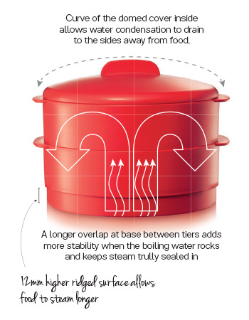 tupperware-steam-it-2.jpg